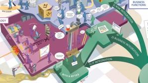 امنیت اطلاعات در سازمانها