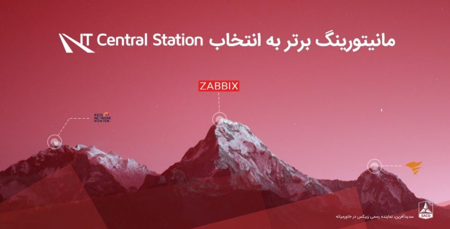 زبیکس، رتبه 1 به انتخاب IT Central Station