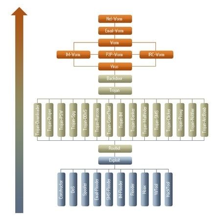 عکس گرافیکی 1