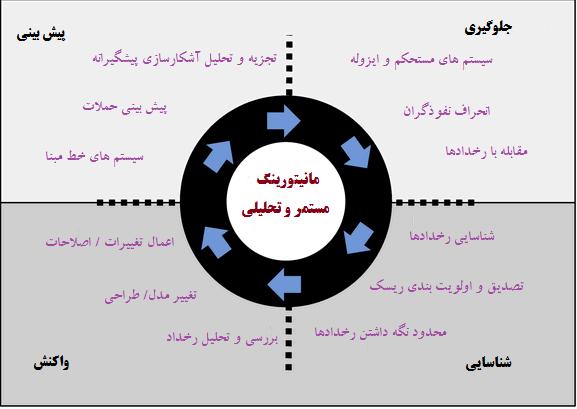 عکس گرافیکی 4