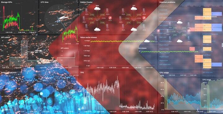 سیستم مانیتورینگ شبکه